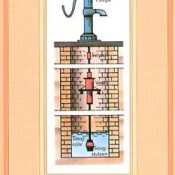 Der praktische Brunnenbauer